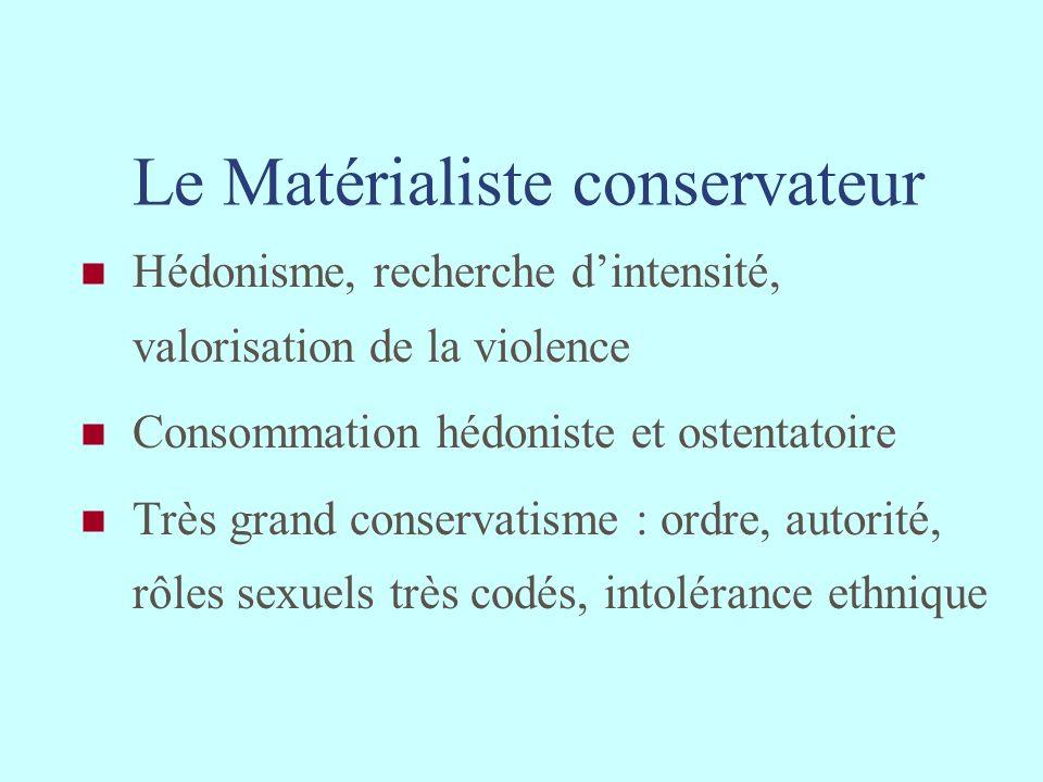 Le Matérialiste conservateur Hédonisme, recherche dintensité, valorisation de la violence Consommation hédoniste et ostentatoire Très grand conservati