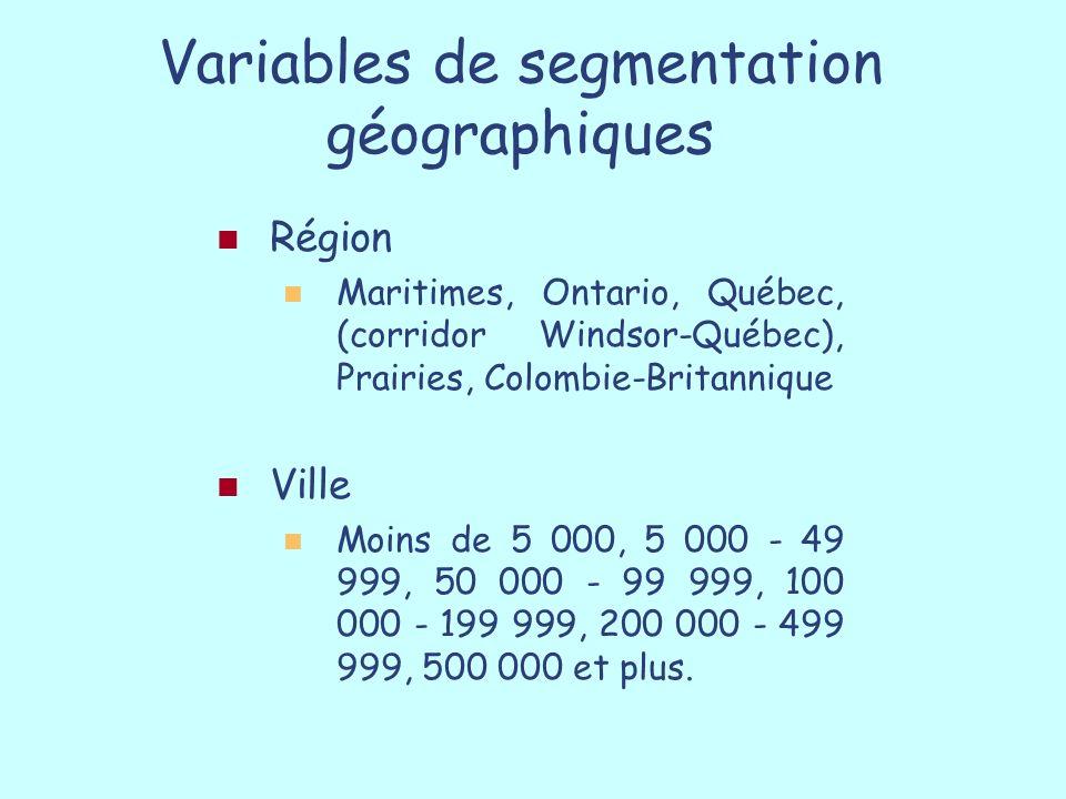 Variables de segmentation géographiques Région Maritimes, Ontario, Québec, (corridor Windsor-Québec), Prairies, Colombie-Britannique Ville Moins de 5