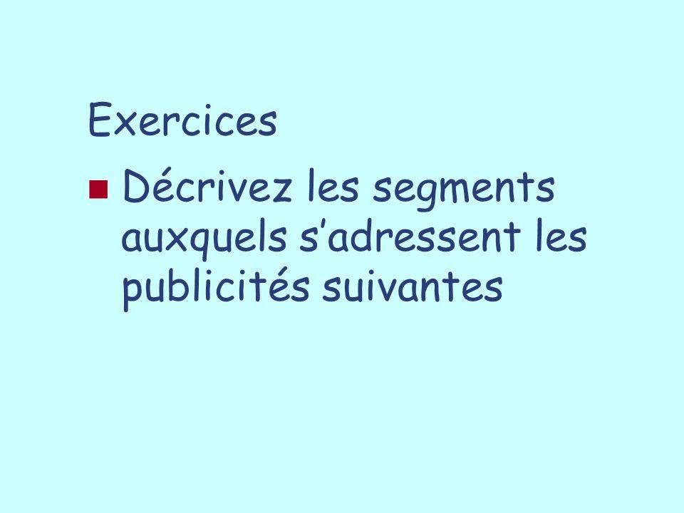 Exercices Décrivez les segments auxquels sadressent les publicités suivantes