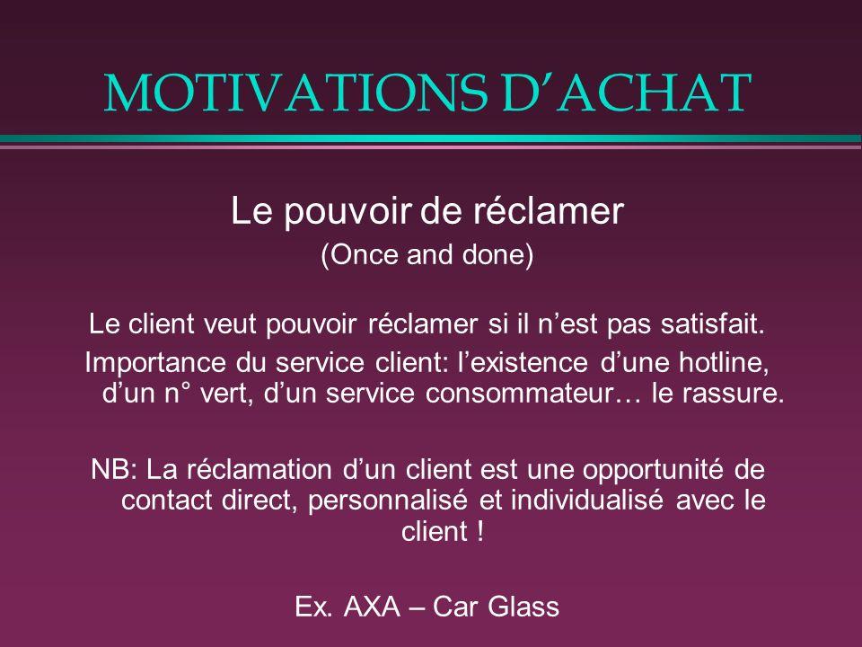 MOTIVATIONS DACHAT Le pouvoir de réclamer (Once and done) Le client veut pouvoir réclamer si il nest pas satisfait. Importance du service client: lexi