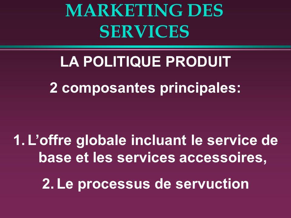 MARKETING DES SERVICES LA POLITIQUE PRODUIT 2 composantes principales: 1.Loffre globale incluant le service de base et les services accessoires, 2.Le