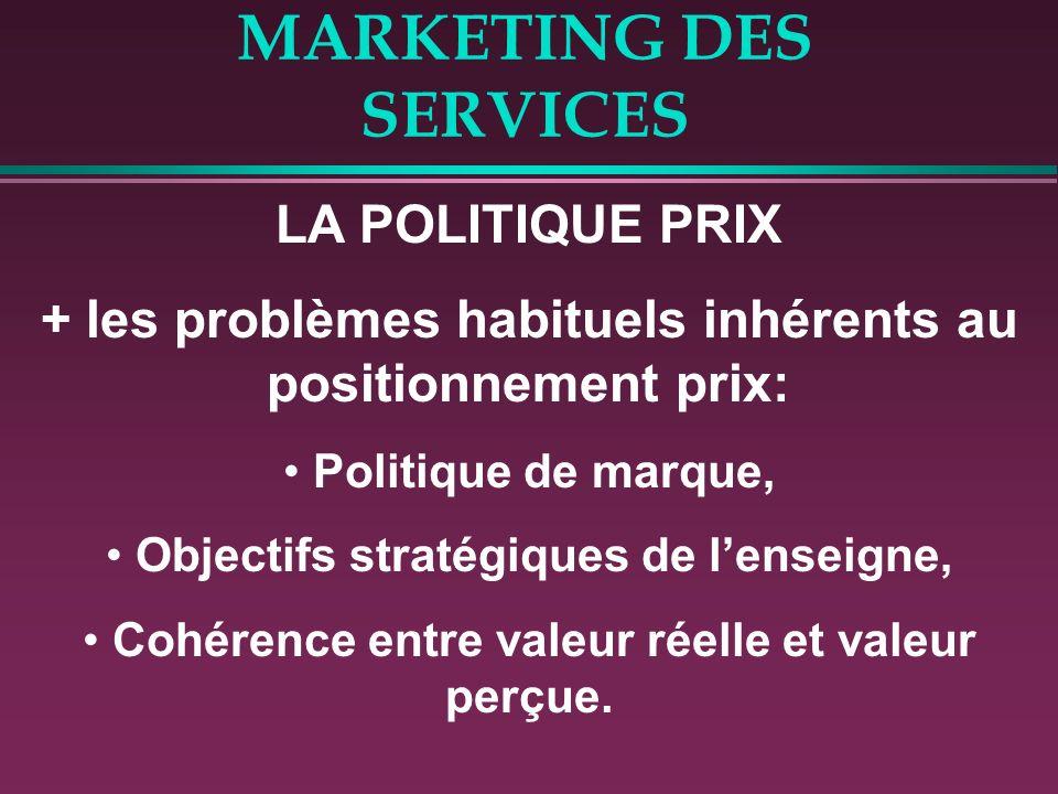 MARKETING DES SERVICES LA POLITIQUE PRIX + les problèmes habituels inhérents au positionnement prix: Politique de marque, Objectifs stratégiques de le