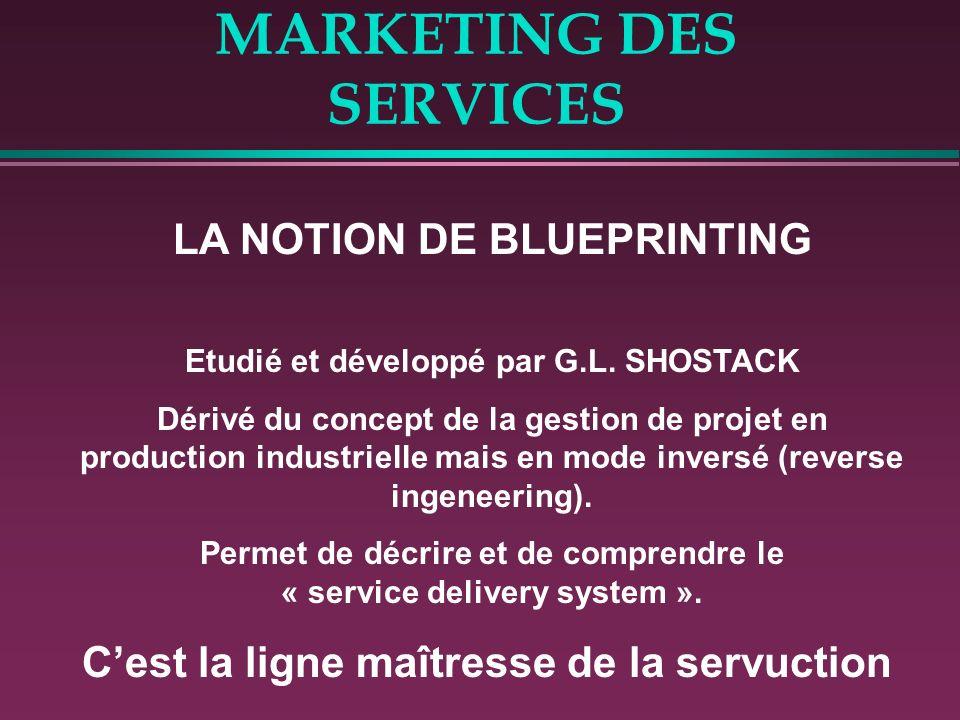 MARKETING DES SERVICES LA NOTION DE BLUEPRINTING Etudié et développé par G.L. SHOSTACK Dérivé du concept de la gestion de projet en production industr