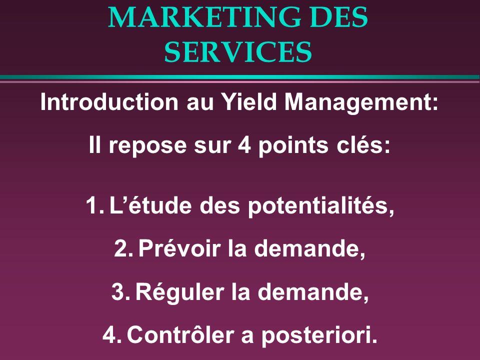 MARKETING DES SERVICES Introduction au Yield Management: Il repose sur 4 points clés: 1.Létude des potentialités, 2.Prévoir la demande, 3.Réguler la d