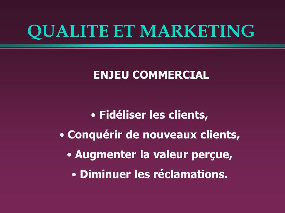 QUALITE ET MARKETING ENJEU COMMERCIAL Fidéliser les clients, Conquérir de nouveaux clients, Augmenter la valeur perçue, Diminuer les réclamations.