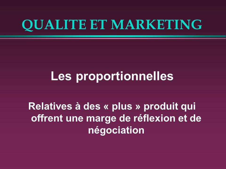 QUALITE ET MARKETING Les proportionnelles Relatives à des « plus » produit qui offrent une marge de réflexion et de négociation