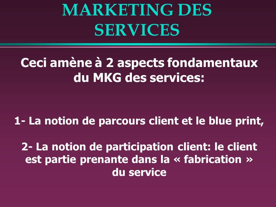 MARKETING DES SERVICES Ceci amène à 2 aspects fondamentaux du MKG des services: 1- La notion de parcours client et le blue print, 2- La notion de part