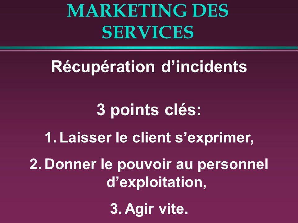 MARKETING DES SERVICES Récupération dincidents 3 points clés: 1.Laisser le client sexprimer, 2.Donner le pouvoir au personnel dexploitation, 3.Agir vi