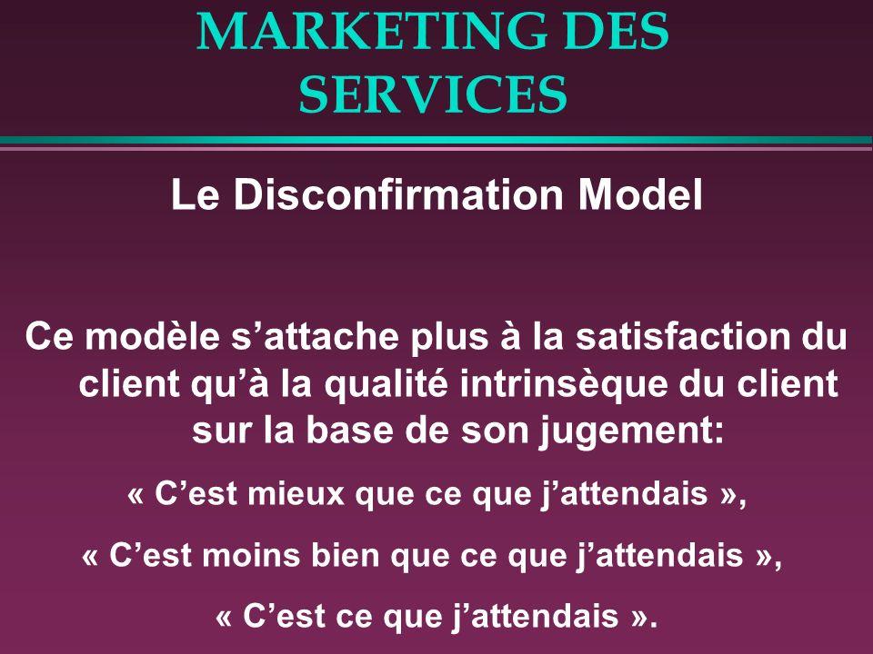 MARKETING DES SERVICES Le Disconfirmation Model Ce modèle sattache plus à la satisfaction du client quà la qualité intrinsèque du client sur la base d