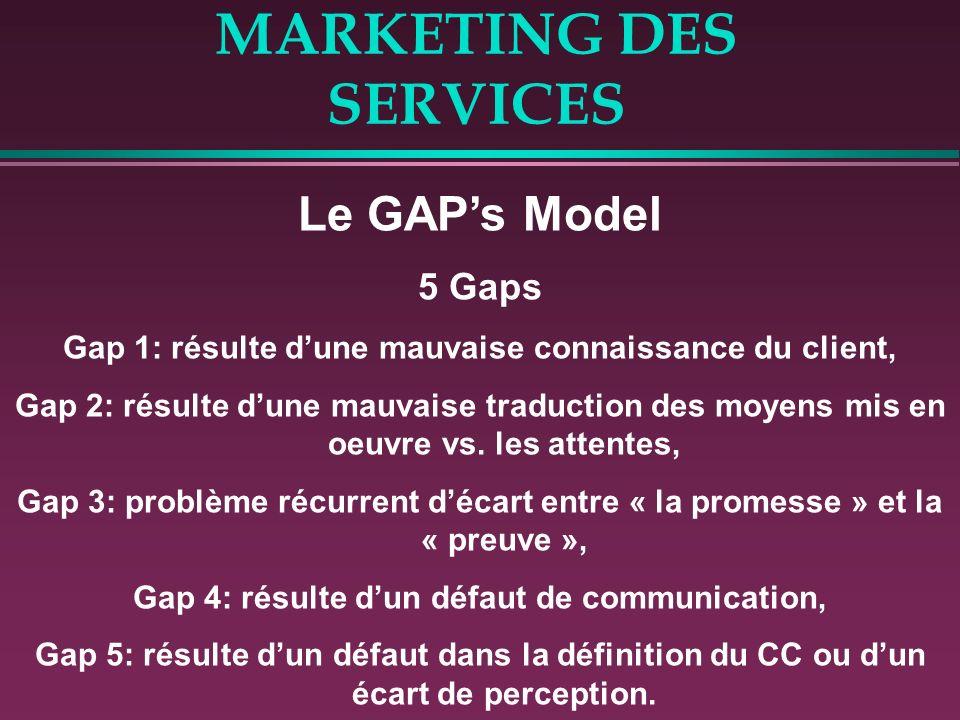 MARKETING DES SERVICES Le GAPs Model 5 Gaps Gap 1: résulte dune mauvaise connaissance du client, Gap 2: résulte dune mauvaise traduction des moyens mi