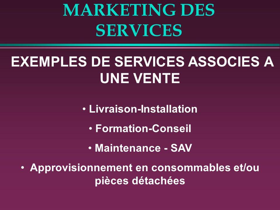 MARKETING DES SERVICES EXEMPLES DE SERVICES ASSOCIES A UNE VENTE Livraison-Installation Formation-Conseil Maintenance - SAV Approvisionnement en conso