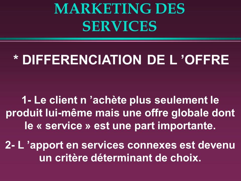 MARKETING DES SERVICES * DIFFERENCIATION DE L OFFRE 1- Le client n achète plus seulement le produit lui-même mais une offre globale dont le « service