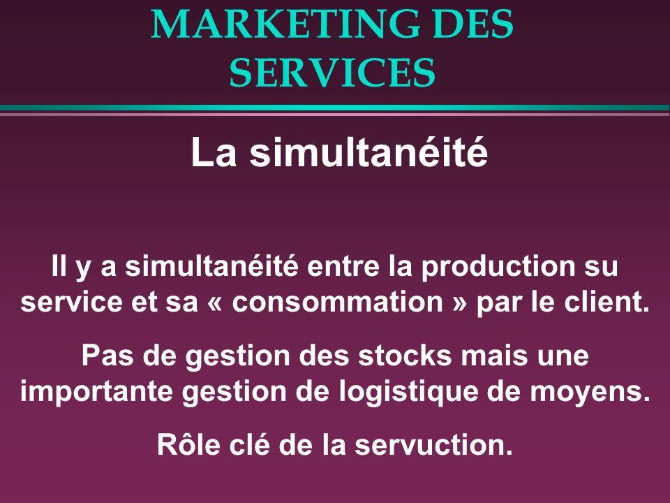 MARKETING DES SERVICES La simultanéité Il y a simultanéité entre la production su service et sa « consommation » par le client. Pas de gestion des sto