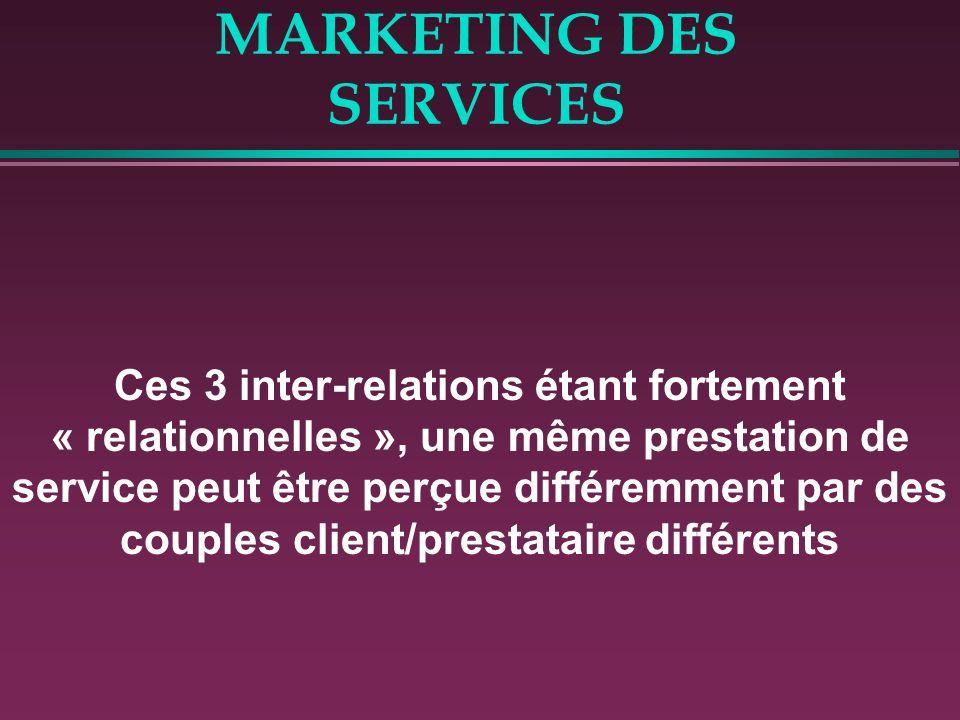 MARKETING DES SERVICES Ces 3 inter-relations étant fortement « relationnelles », une même prestation de service peut être perçue différemment par des