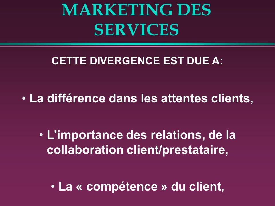 MARKETING DES SERVICES CETTE DIVERGENCE EST DUE A: La différence dans les attentes clients, L'importance des relations, de la collaboration client/pre