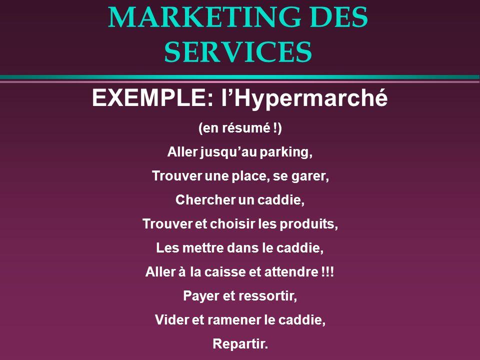 MARKETING DES SERVICES EXEMPLE: lHypermarché (en résumé !) Aller jusquau parking, Trouver une place, se garer, Chercher un caddie, Trouver et choisir