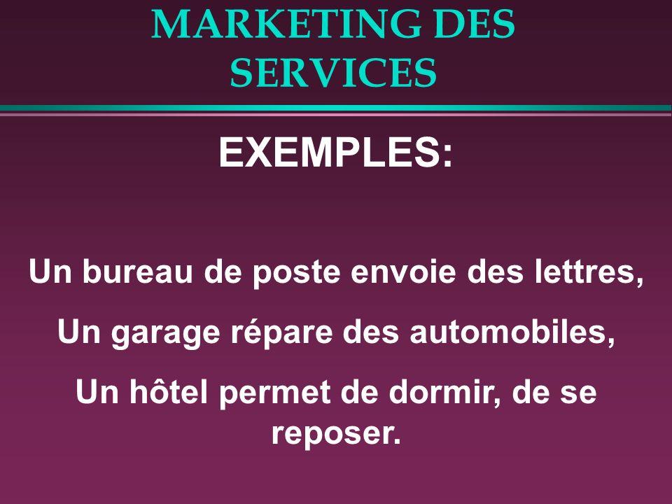MARKETING DES SERVICES EXEMPLES: Un bureau de poste envoie des lettres, Un garage répare des automobiles, Un hôtel permet de dormir, de se reposer.