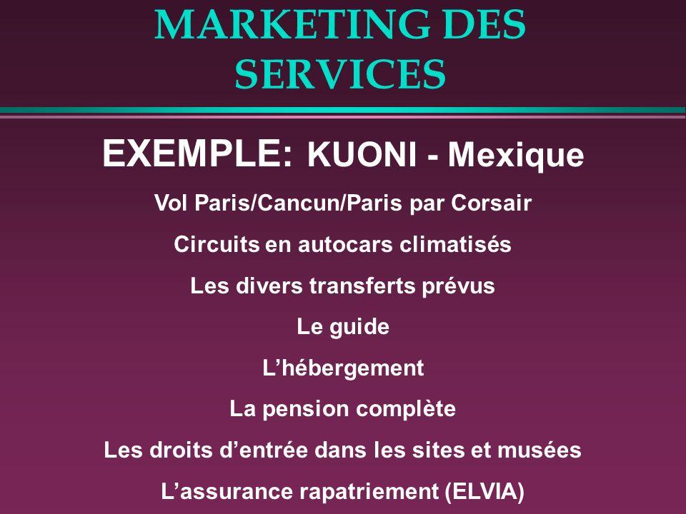 MARKETING DES SERVICES EXEMPLE: KUONI - Mexique Vol Paris/Cancun/Paris par Corsair Circuits en autocars climatisés Les divers transferts prévus Le gui