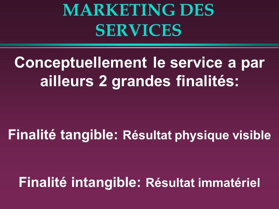 MARKETING DES SERVICES Conceptuellement le service a par ailleurs 2 grandes finalités: Finalité tangible: Résultat physique visible Finalité intangibl