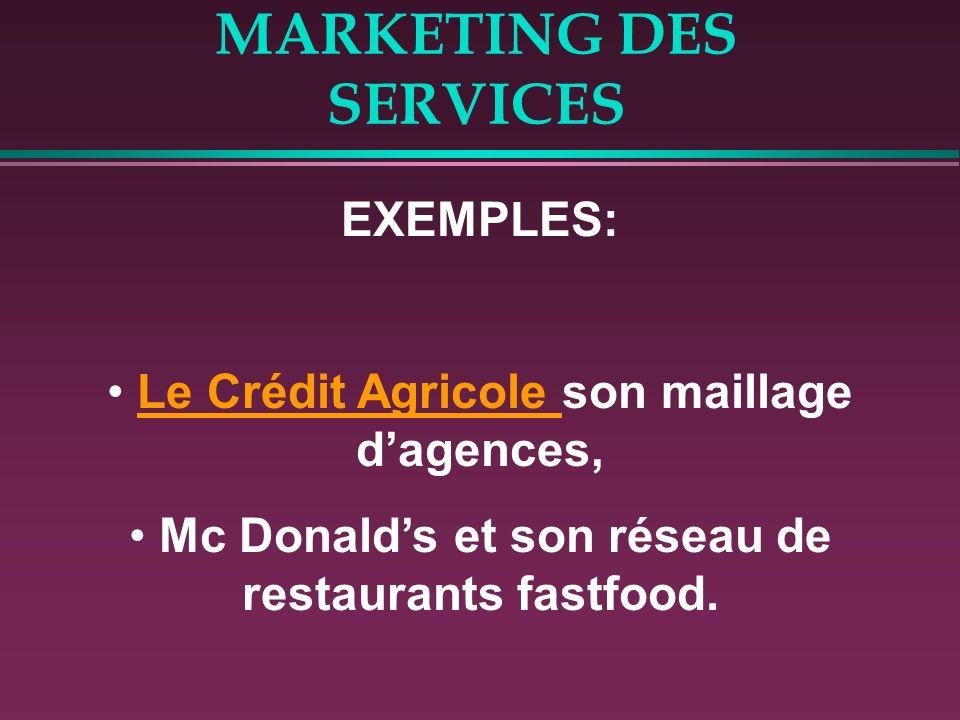 MARKETING DES SERVICES EXEMPLES: Le Crédit Agricole son maillage dagences,Le Crédit Agricole Mc Donalds et son réseau de restaurants fastfood.