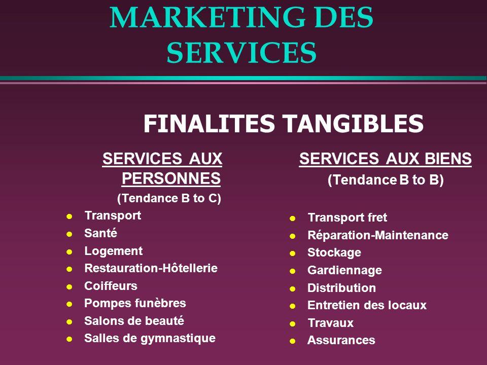 MARKETING DES SERVICES SERVICES AUX PERSONNES (Tendance B to C) l Transport l Santé l Logement l Restauration-Hôtellerie l Coiffeurs l Pompes funèbres