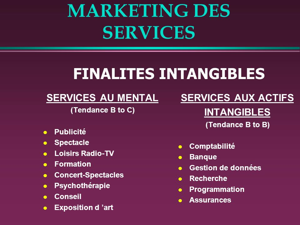 MARKETING DES SERVICES MODELISATION DE LENTREPRISE DE SERVICE Back Office Support physique Prestation de service Personnel dexploitation Front Office + Prestation de service Client 2 Client 1