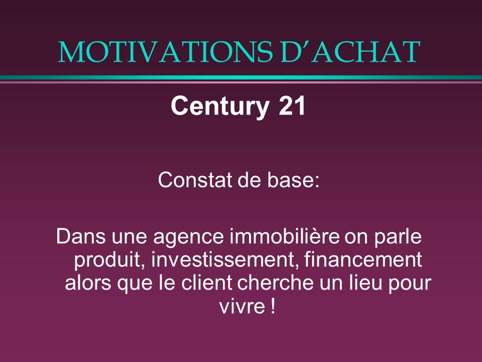 MOTIVATIONS DACHAT Century 21 Constat de base: Dans une agence immobilière on parle produit, investissement, financement alors que le client cherche u