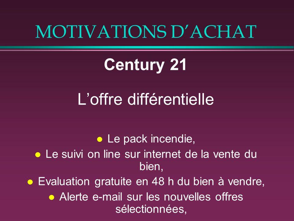 MOTIVATIONS DACHAT Century 21 Loffre différentielle l Le pack incendie, l Le suivi on line sur internet de la vente du bien, l Evaluation gratuite en