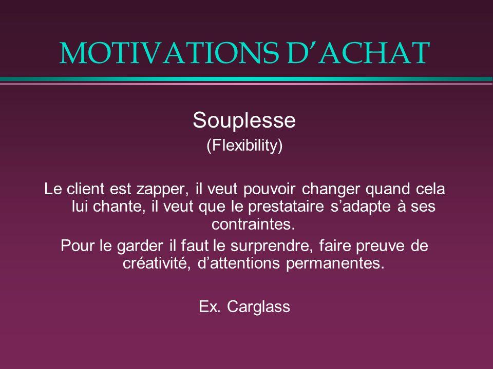 MOTIVATIONS DACHAT Souplesse (Flexibility) Le client est zapper, il veut pouvoir changer quand cela lui chante, il veut que le prestataire sadapte à s