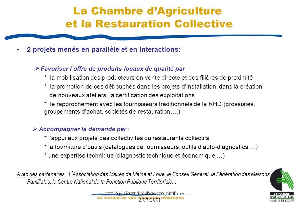 Session Chambre d'Agriculture 2/07/2001 La Chambre dAgriculture et la Restauration Collective 2 projets menés en parallèle et en interactions: Favoris