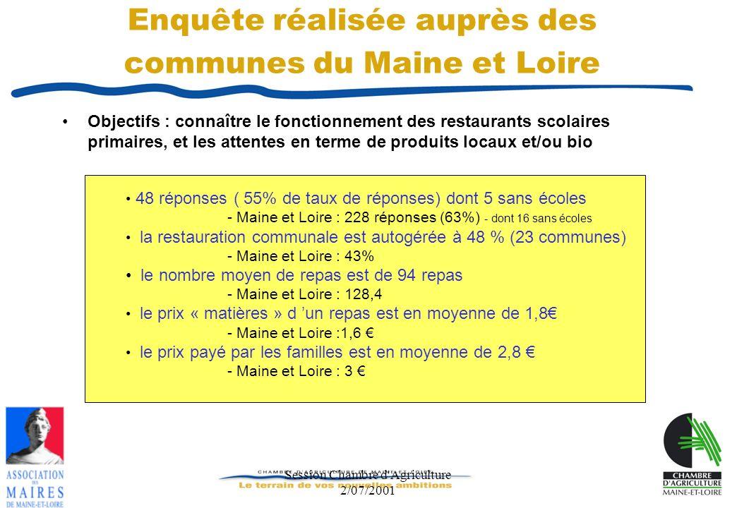 ... Chambre DAgriculture Et La Restauration Collective. 3 Session ...