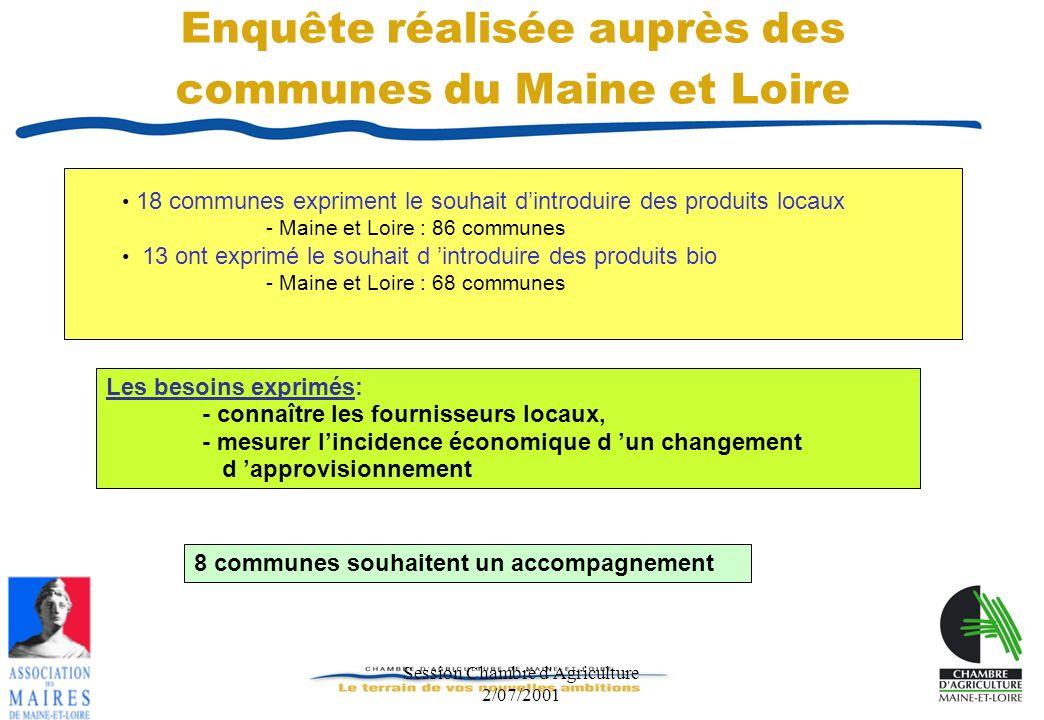 Session Chambre d'Agriculture 2/07/2001 Enquête réalisée auprès des communes du Maine et Loire Les besoins exprimés: - connaître les fournisseurs loca