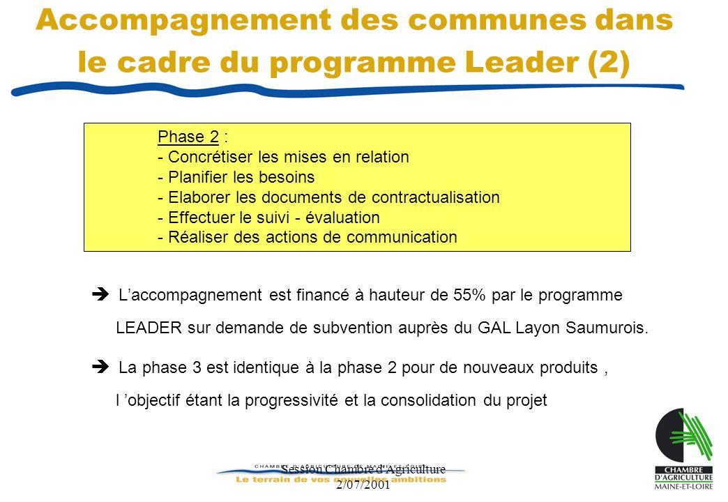 Session Chambre d Agriculture 2/07/2001 Le planning Concertation locale et envoi de la fiche d engagement au GAL..……….…...Avril 2010 Construction du projet 6 mois à un an, ……………………….….Mai-Décembre 2010 Phase 2 : Réalisation du projet 6 mois, ……………………..….....Janvier -Juin 2011 Phase 3 : Consolidation du projet 6 mois……….……..