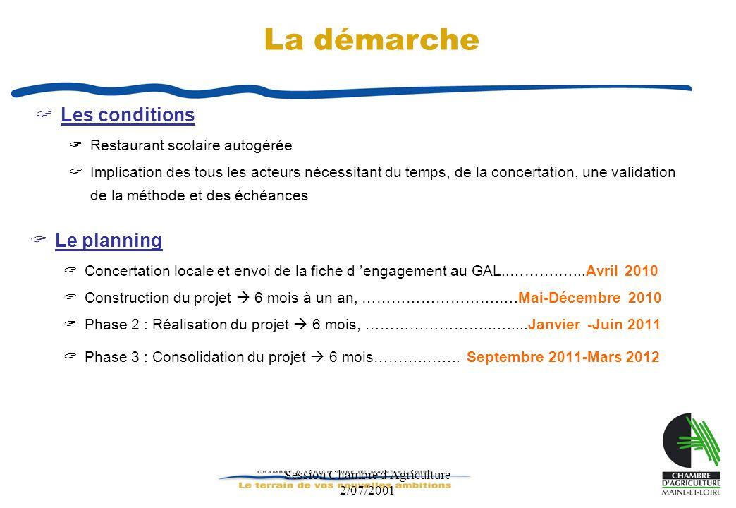 Session Chambre d'Agriculture 2/07/2001 Le planning Concertation locale et envoi de la fiche d engagement au GAL..……….…...Avril 2010 Construction du p