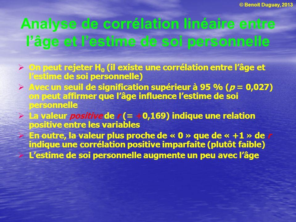 © Benoit Duguay, 2013 Analyse de corrélation linéaire entre lâge et lestime de soi personnelle On peut rejeter H 0 (il existe une corrélation entre lâ