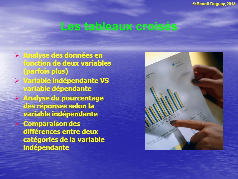 © Benoit Duguay, 2013 Analyse de régression linéaire entre lestime de soi personnelle et lâge On peut rejeter H 0 (F = 5,002) Lâge exerce une influence sur lestime de soi personnelle SEI i = 4,142 + 0,038(âge i ) + e i Avec un seuil de signification supérieur à 95 % (p = 0,027) on peut affirmer que pour chaque augmentation dun an de lâge, lestime de soi personnelle augmente de 0,038 Le modèle explique 2,8 % de la variation (r 2 = 0,028)