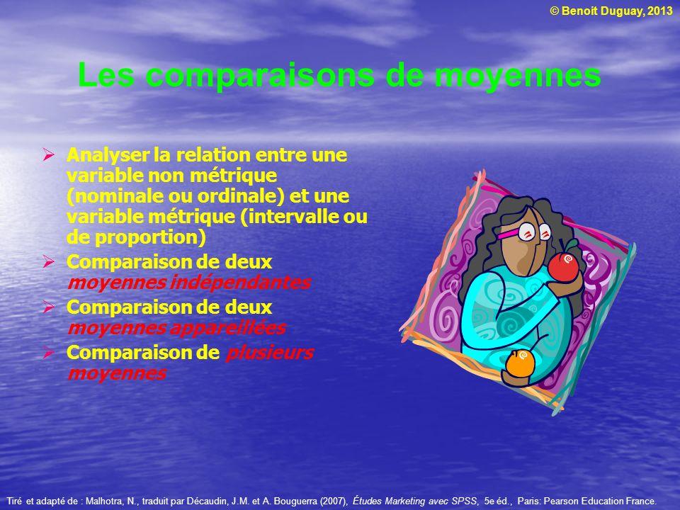 © Benoit Duguay, 2013 Les comparaisons de moyennes Analyser la relation entre une variable non métrique (nominale ou ordinale) et une variable métriqu