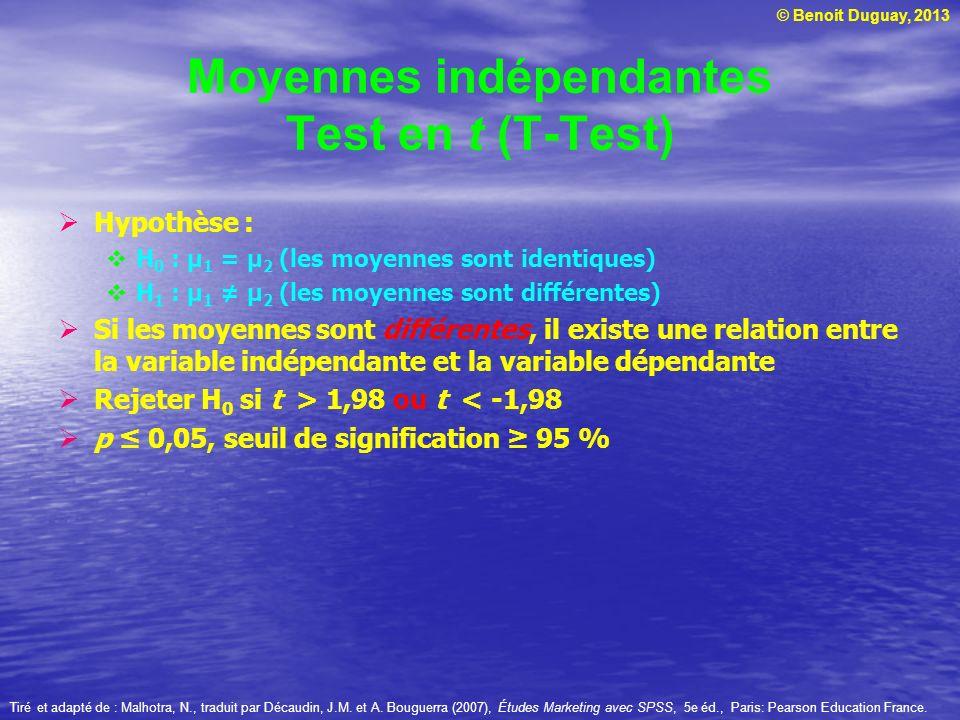 © Benoit Duguay, 2013 Moyennes indépendantes Test en t (T-Test) Hypothèse : H 0 : μ 1 = μ 2 (les moyennes sont identiques) H 1 : μ 1 μ 2 (les moyennes