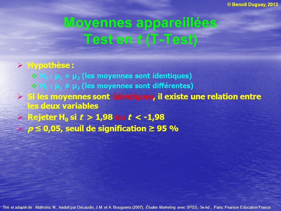 © Benoit Duguay, 2013 Moyennes appareillées Test en t (T-Test) Hypothèse : H 0 : μ 1 = μ 2 (les moyennes sont identiques) H 1 : μ 1 μ 2 (les moyennes