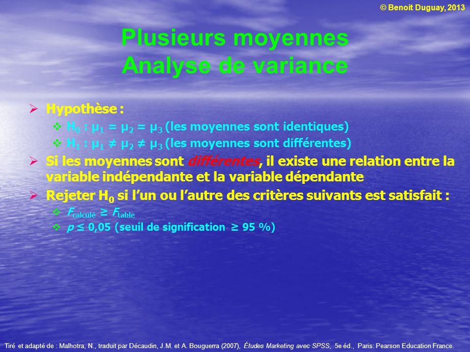 © Benoit Duguay, 2013 Plusieurs moyennes Analyse de variance Hypothèse : H 0 : μ 1 = μ 2 = μ 3 (les moyennes sont identiques) H 1 : μ 1 μ 2 μ 3 (les m