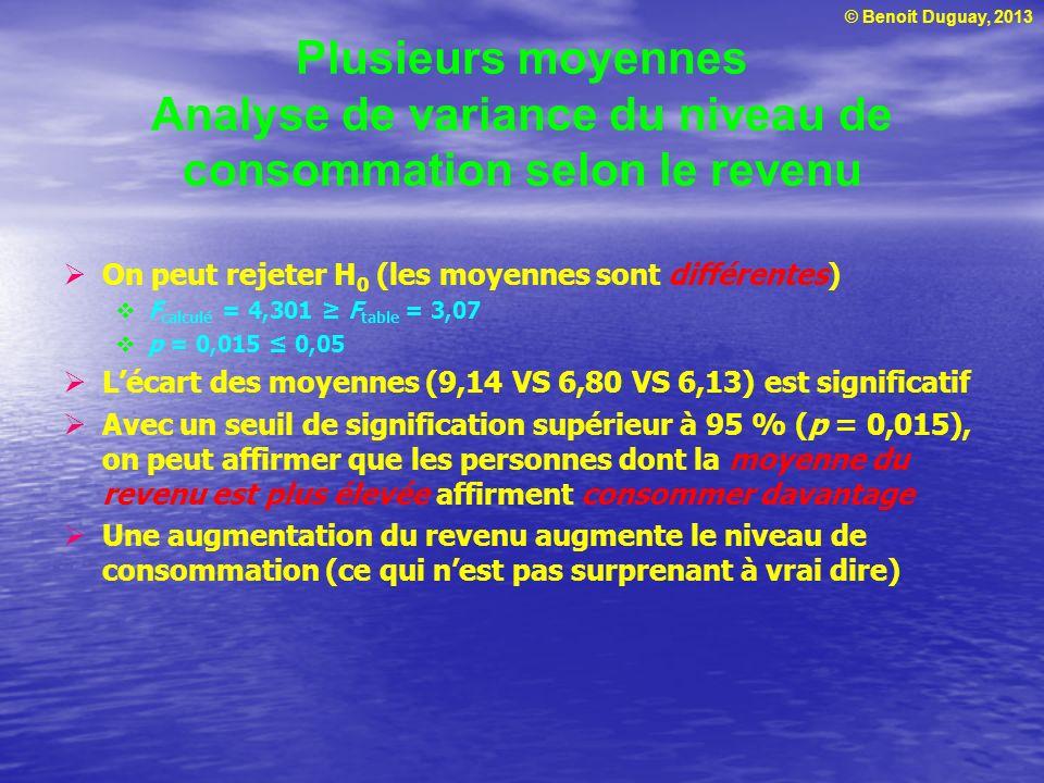 © Benoit Duguay, 2013 Plusieurs moyennes Analyse de variance du niveau de consommation selon le revenu On peut rejeter H 0 (les moyennes sont différen