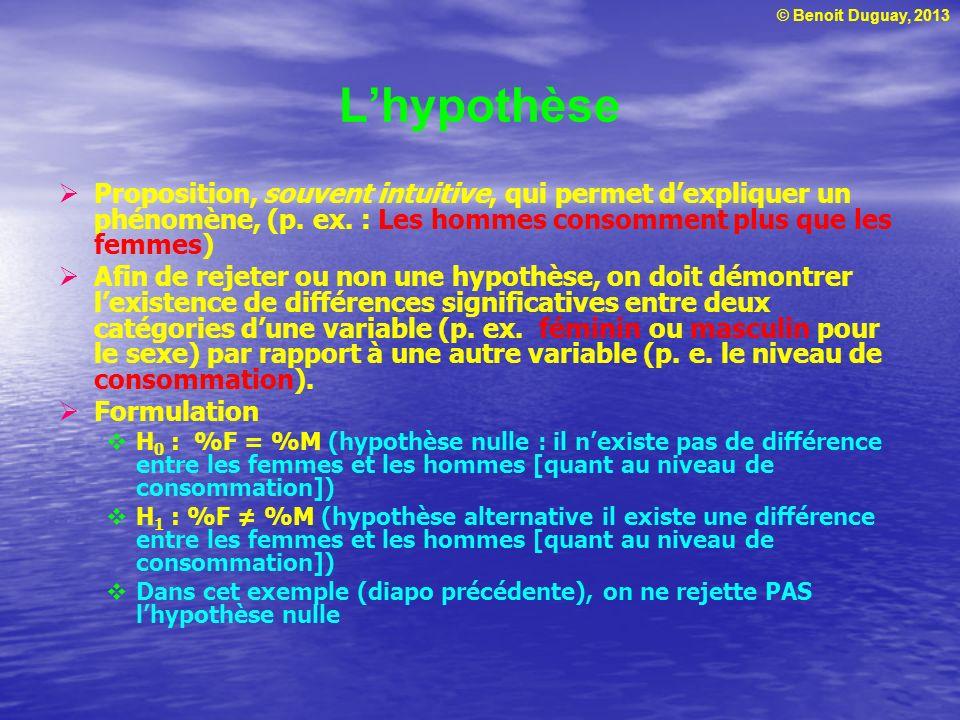 © Benoit Duguay, 2013 Lhypothèse Proposition, souvent intuitive, qui permet dexpliquer un phénomène, (p. ex. : Les hommes consomment plus que les femm