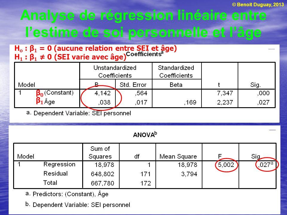 © Benoit Duguay, 2013 Analyse de régression linéaire entre lestime de soi personnelle et lâge β1β1 H o : β 1 = 0 (aucune relation entre SEI et âge) H