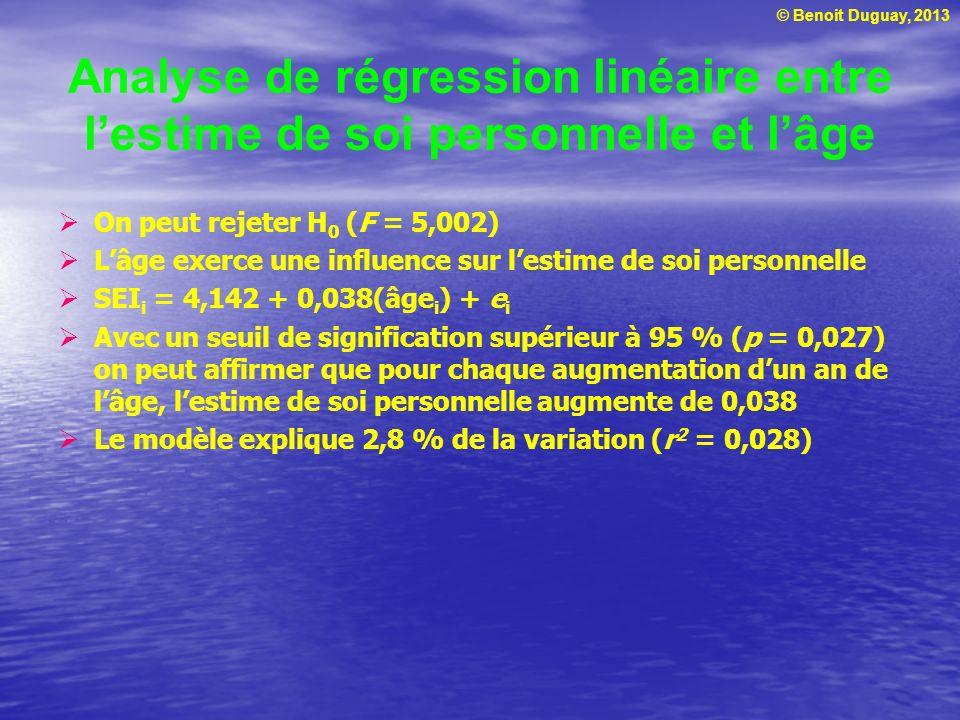 © Benoit Duguay, 2013 Analyse de régression linéaire entre lestime de soi personnelle et lâge On peut rejeter H 0 (F = 5,002) Lâge exerce une influenc