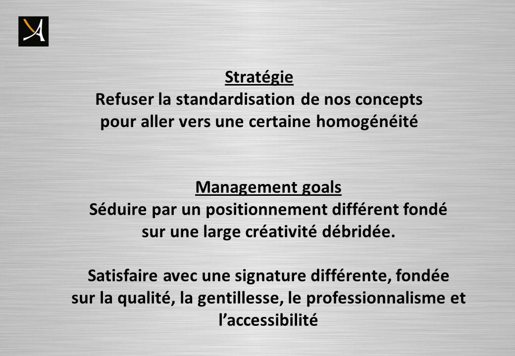 Stratégie Refuser la standardisation de nos concepts pour aller vers une certaine homogénéité Management goals Séduire par un positionnement différent fondé sur une large créativité débridée.