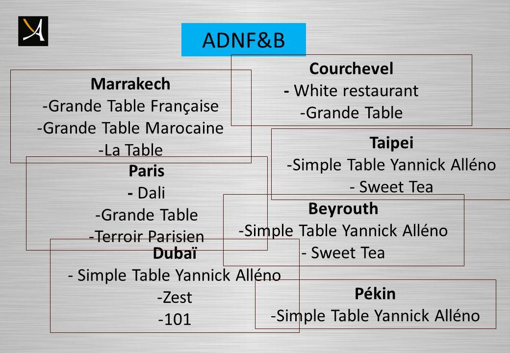 ADNF&B Marrakech -Grande Table Française -Grande Table Marocaine -La Table Courchevel - White restaurant -Grande Table Dubaï - Simple Table Yannick Al