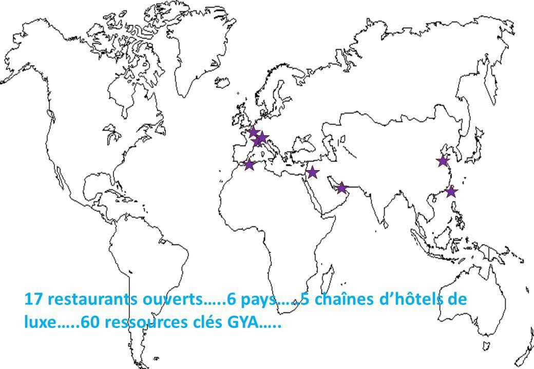17 restaurants ouverts…..6 pays…..5 chaînes dhôtels de luxe…..60 ressources clés GYA…..