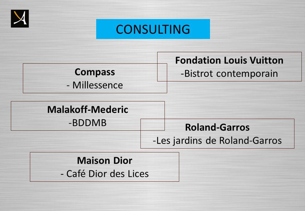 Compass - Millessence Fondation Louis Vuitton -Bistrot contemporain Maison Dior - Café Dior des Lices Roland-Garros -Les jardins de Roland-Garros Mala