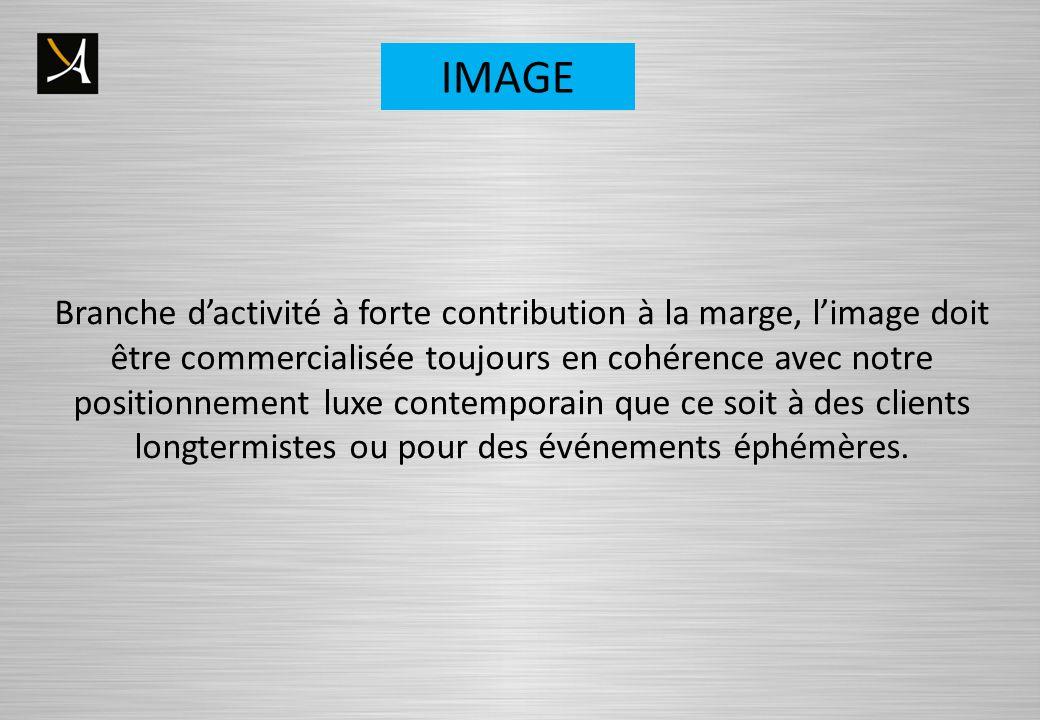 IMAGE Branche dactivité à forte contribution à la marge, limage doit être commercialisée toujours en cohérence avec notre positionnement luxe contempo