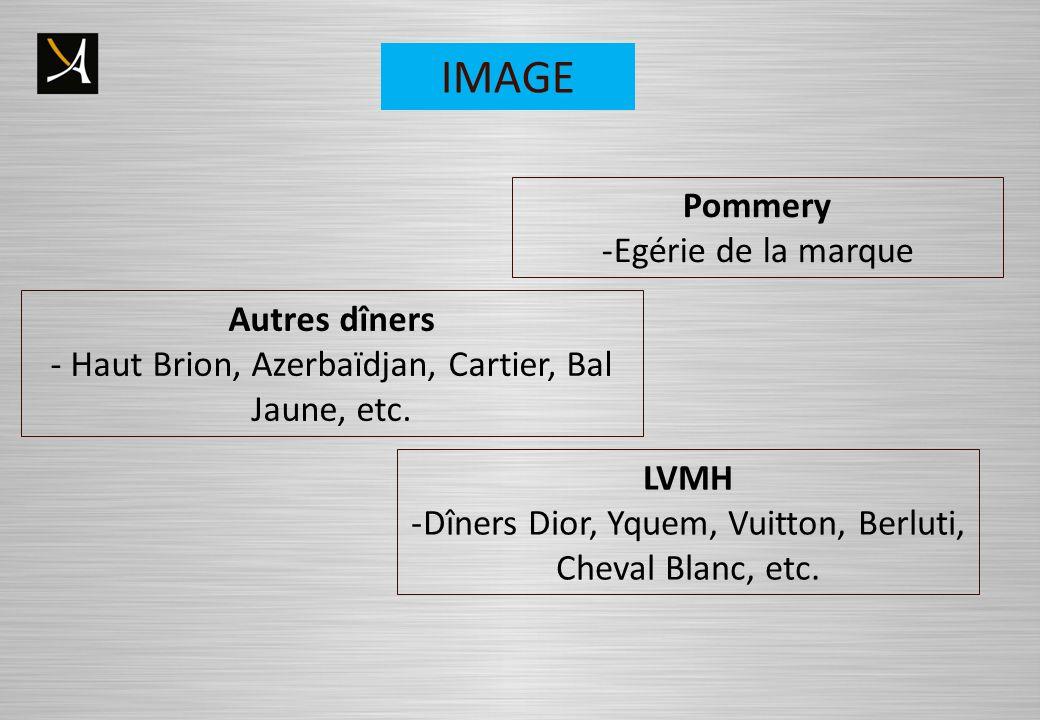 IMAGE Autres dîners - Haut Brion, Azerbaïdjan, Cartier, Bal Jaune, etc. Pommery -Egérie de la marque LVMH -Dîners Dior, Yquem, Vuitton, Berluti, Cheva